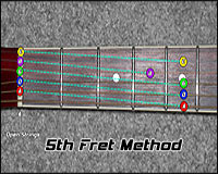 5th Fret Tuning Method