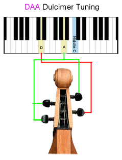 Tuning a dulcimer using a Piano in DAA tuning